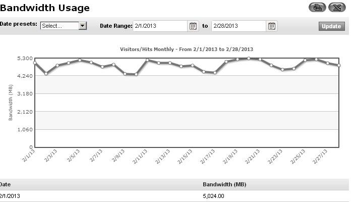 bandwidth-report